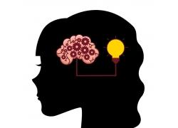 卡通大脑与电灯泡