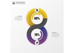 彩色曲线圆环信息图表