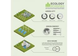 生态环保图表