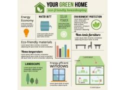 绿色家园设计图表