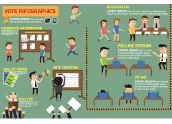 不同工作的商业图表矢量图