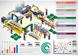 工业制造业业绩图