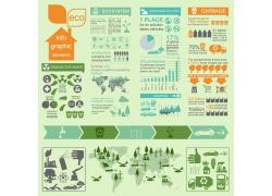 生态环保信息图表