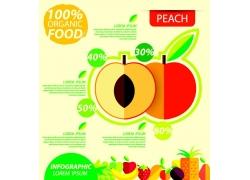 红色桃子信息图表