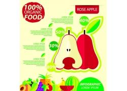 红色梨子信息图表