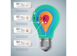 彩色创意灯炮信息图表