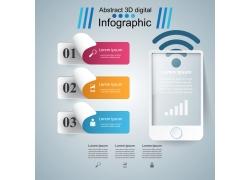 信息图表与商务图标设计