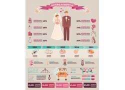 婚庆信息图表设计