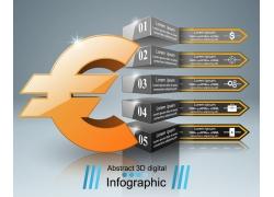 金融商业图表设计