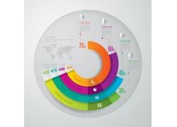 彩色立体圆环图表