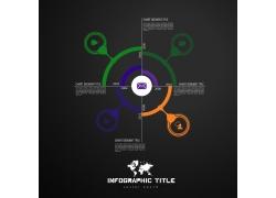 彩色圆环图表