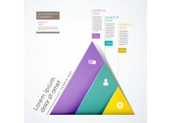 立体三角形图表