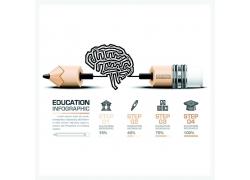 教育信息图表设计素材