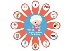 儿童营养图标