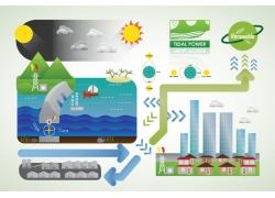 生态环保漫画图片