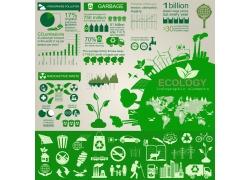生态环保图表设计