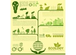 保护地球信息图表
