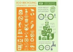 绿色生态环保图表