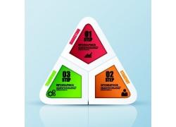 彩色三角形图表