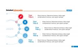 商务圆环图表