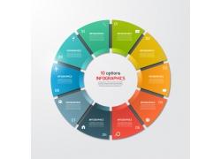 立体圆饼信息图表