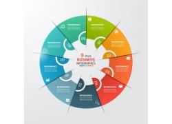 彩色商务圆形图表