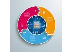 彩色信息图表设计