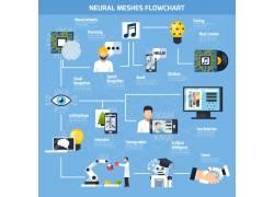 电子商务信息图表