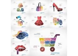 拼图购物车图表