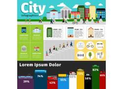 城市建筑柱形图表