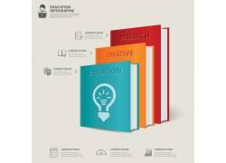 书籍信息图表