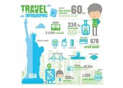 休闲旅游图标设计