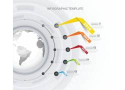 立体圆环地球图表