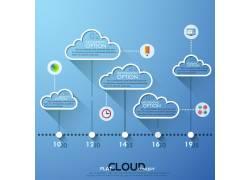 立体云图形图表