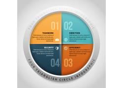 拼图圆环图表