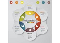 白色圆环商务图表