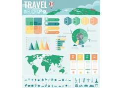 绿色地球环保图表