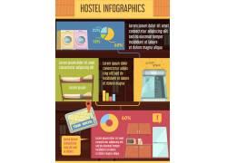 宿舍信息图表