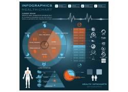 医疗信息图表设计