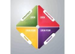 PPT信息图表设计