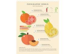 水果食物图表