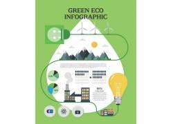 节能环保图表设计