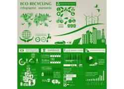 绿色环保图表设计