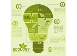绿色图表设计