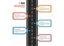 公路商务信息图表